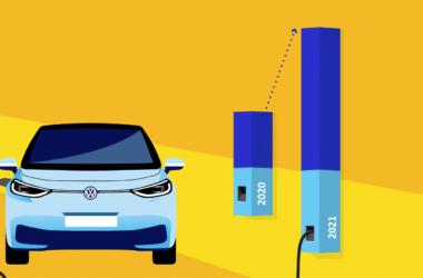Opinie na temat samochodów elektrycznych
